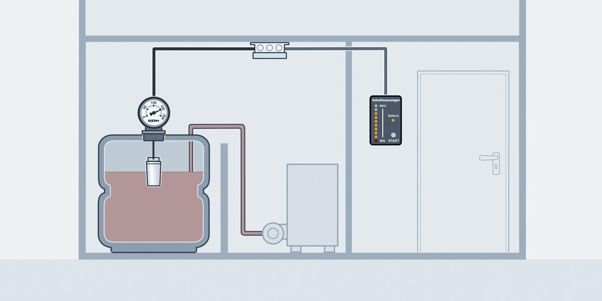 jauge indicateur de niveau dc1 jauge indicateur de niveau dc1 jauge indicateur adapt aux. Black Bedroom Furniture Sets. Home Design Ideas